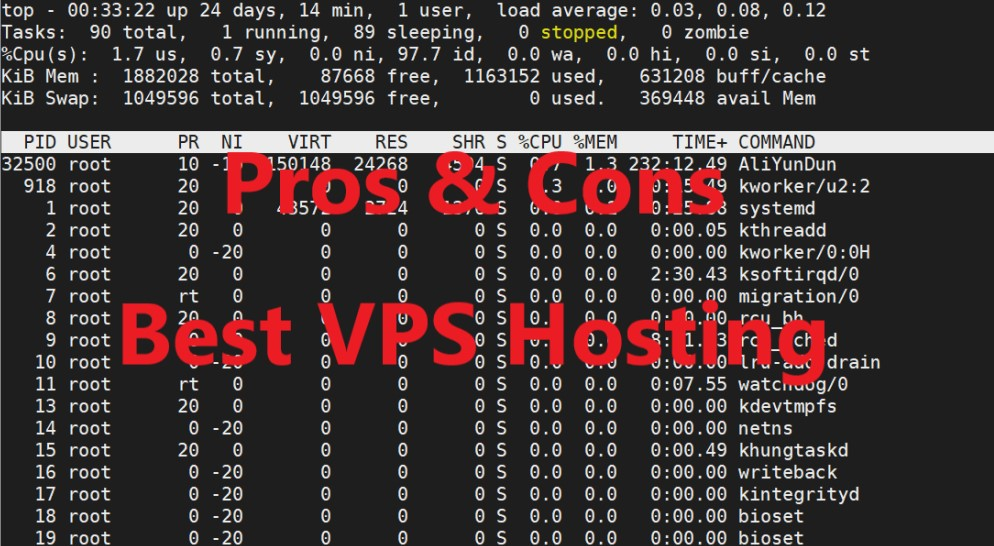 The Pros and Cons-How to choose the Best VPS Web Hosting